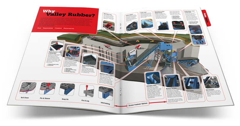 Valley Rubber brochure